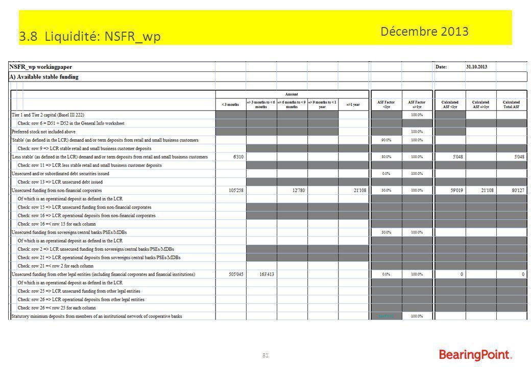 81 3.8 Liquidité: NSFR_wp Décembre 2013