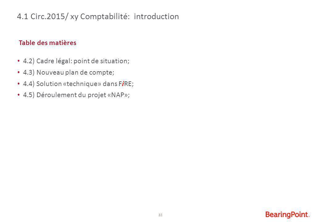 83 4.1 Circ.2015/ xy Comptabilité: introduction Table des matières 4.2) Cadre légal: point de situation; 4.3) Nouveau plan de compte; 4.4) Solution «t
