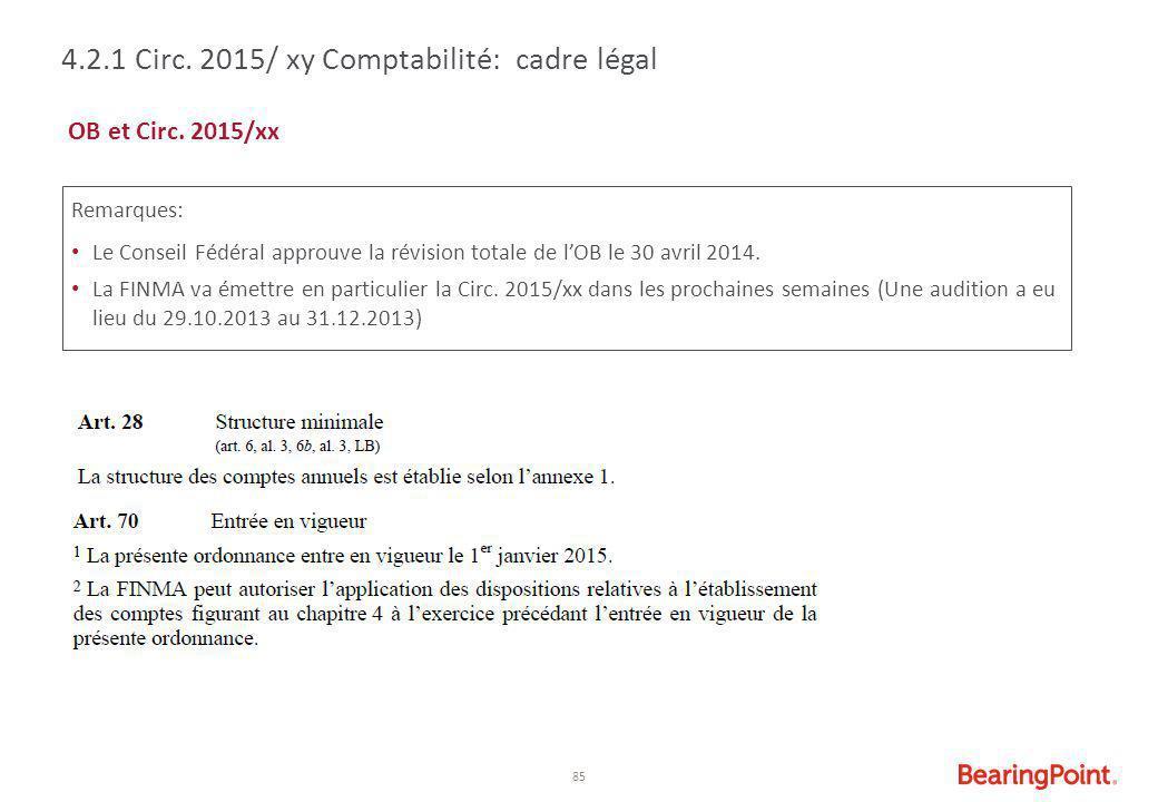 85 4.2.1 Circ. 2015/ xy Comptabilité: cadre légal OB et Circ. 2015/xx Remarques: Le Conseil Fédéral approuve la révision totale de l'OB le 30 avril 20