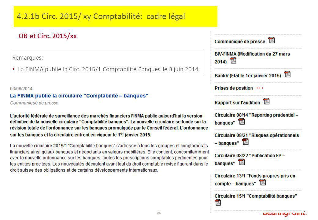 86 4.2.1b Circ. 2015/ xy Comptabilité: cadre légal OB et Circ. 2015/xx Remarques: La FINMA publie la Circ. 2015/1 Comptabilité-Banques le 3 juin 2014.