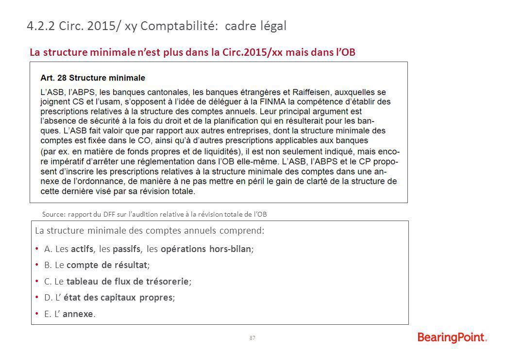 87 4.2.2 Circ. 2015/ xy Comptabilité: cadre légal La structure minimale n'est plus dans la Circ.2015/xx mais dans l'OB Source: rapport du DFF sur l'au