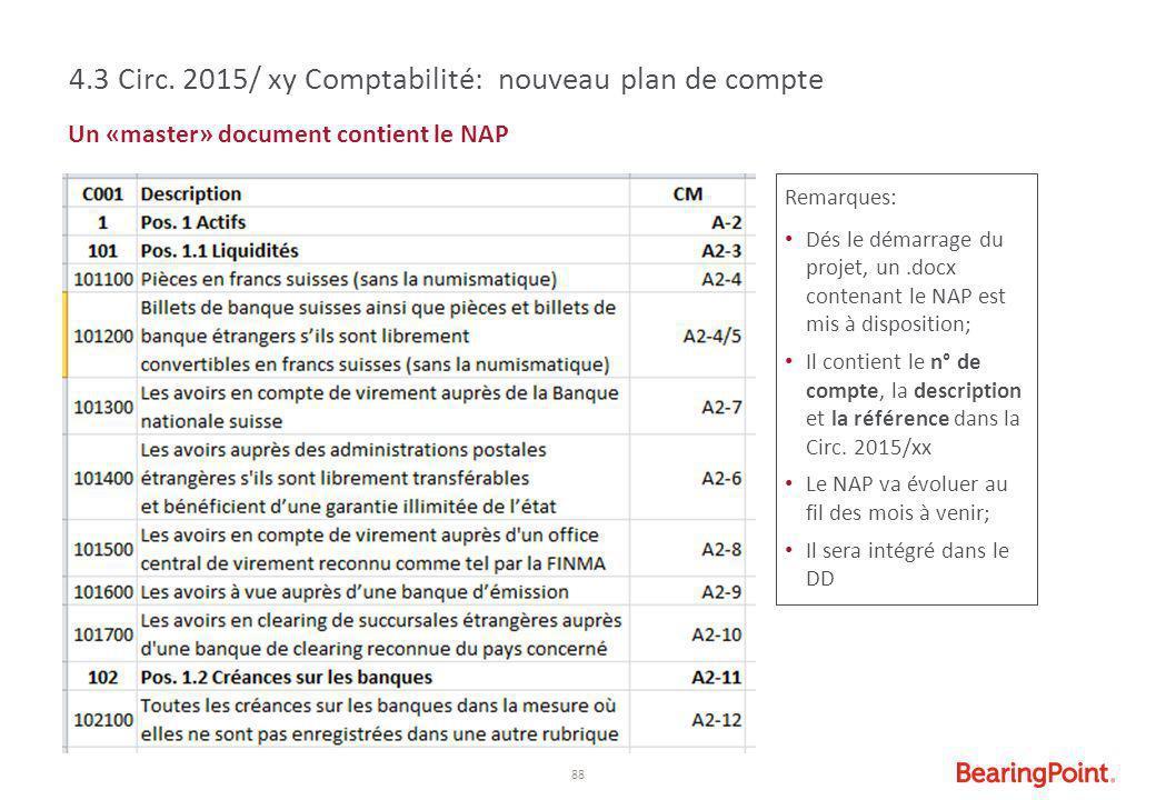 88 4.3 Circ. 2015/ xy Comptabilité: nouveau plan de compte Un «master» document contient le NAP Remarques: Dés le démarrage du projet, un.docx contena