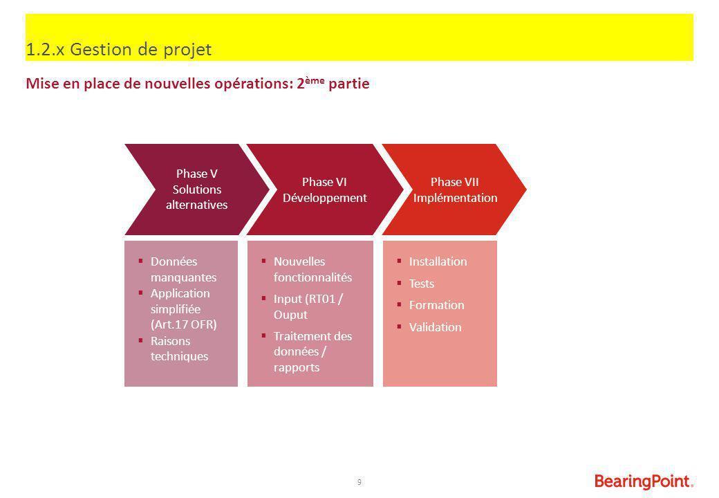 9 Mise en place de nouvelles opérations: 2 ème partie 1.2.x Gestion de projet  Données manquantes  Application simplifiée (Art.17 OFR)  Raisons tec
