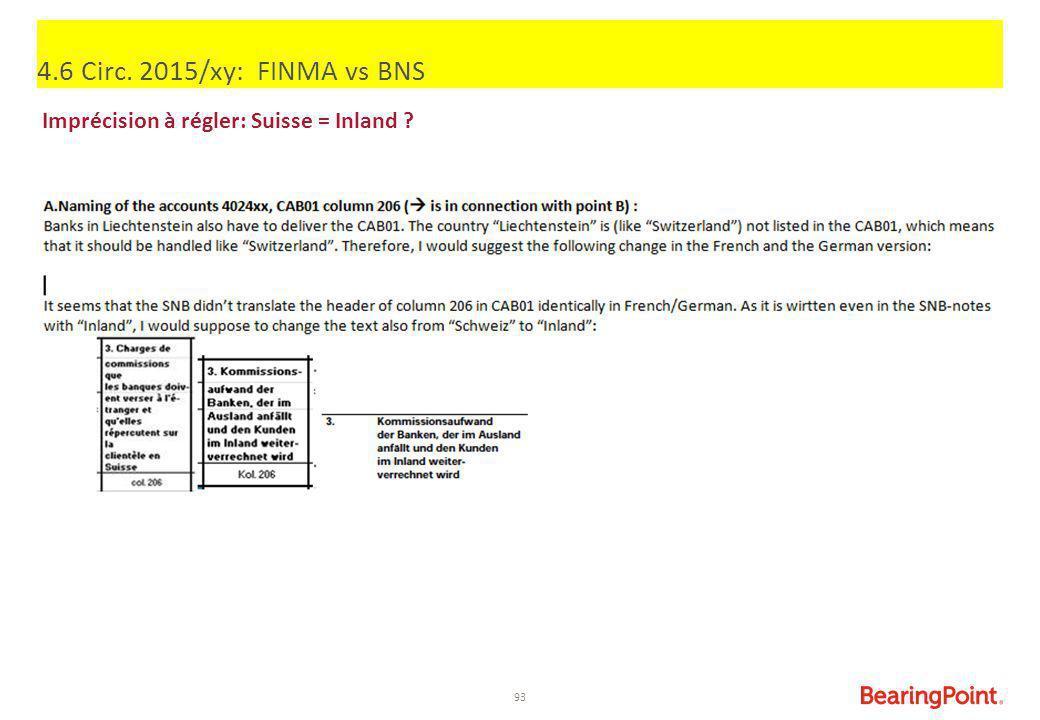 93 4.6 Circ. 2015/xy: FINMA vs BNS Imprécision à régler: Suisse = Inland ?