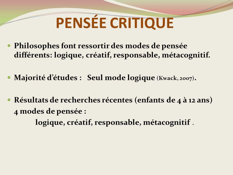 PENSÉE CRITIQUE Philosophes font ressortir des modes de pensée différents: logique, créatif, responsable, métacognitif.