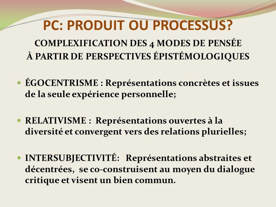 PC: PRODUIT OU PROCESSUS.
