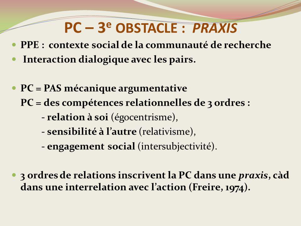 PC – 3 e OBSTACLE : PRAXIS PPE : contexte social de la communauté de recherche Interaction dialogique avec les pairs.