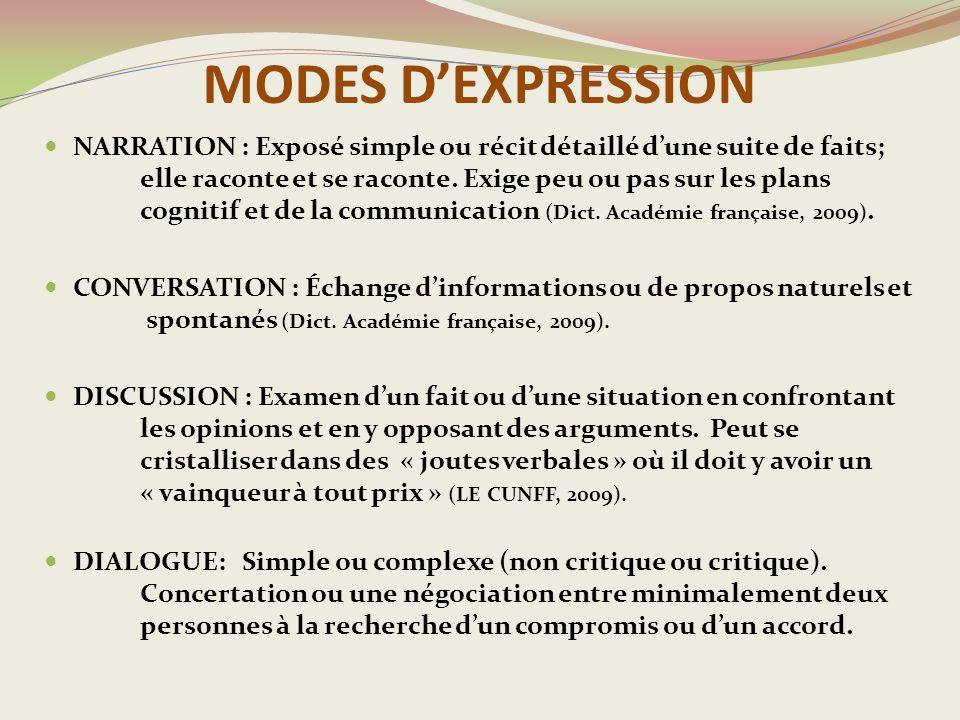 MODES D'EXPRESSION NARRATION : Exposé simple ou récit détaillé d'une suite de faits; elle raconte et se raconte.