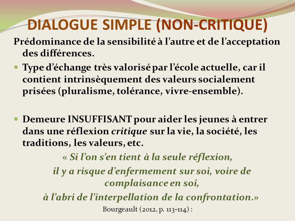 DIALOGUE SIMPLE (NON-CRITIQUE) Prédominance de la sensibilité à l'autre et de l'acceptation des différences.
