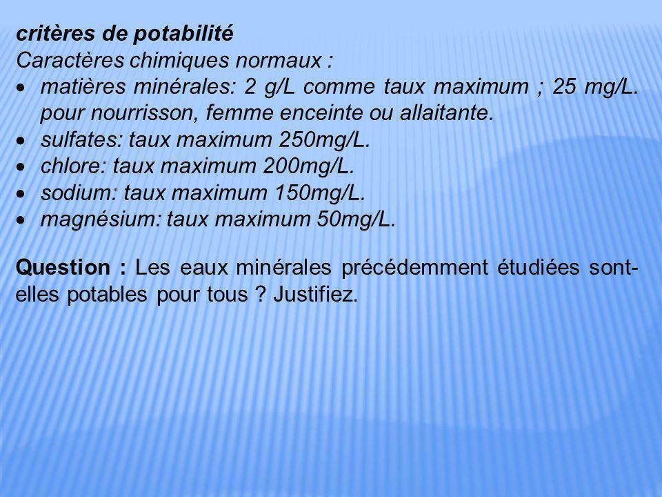 critères de potabilité Caractères chimiques normaux :  matières minérales: 2 g/L comme taux maximum ; 25 mg/L. pour nourrisson, femme enceinte ou all