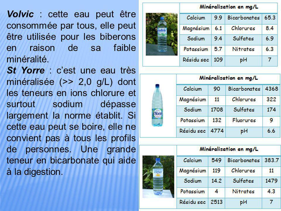 Volvic : cette eau peut être consommée par tous, elle peut être utilisée pour les biberons en raison de sa faible minéralité. St Yorre : c'est une eau