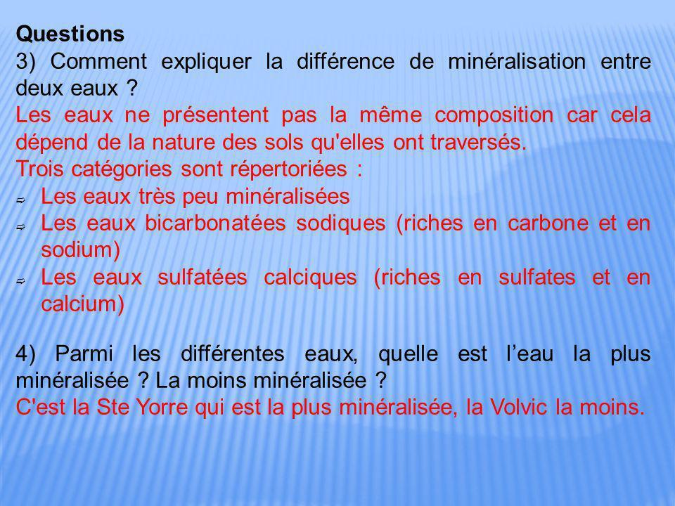 Questions 3) Comment expliquer la différence de minéralisation entre deux eaux ? Les eaux ne présentent pas la même composition car cela dépend de la