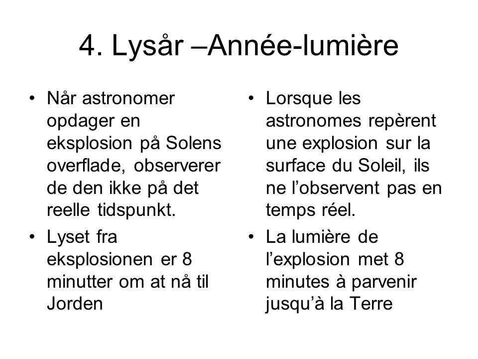 4. Lysår –Année-lumière Når astronomer opdager en eksplosion på Solens overflade, observerer de den ikke på det reelle tidspunkt. Lyset fra eksplosion