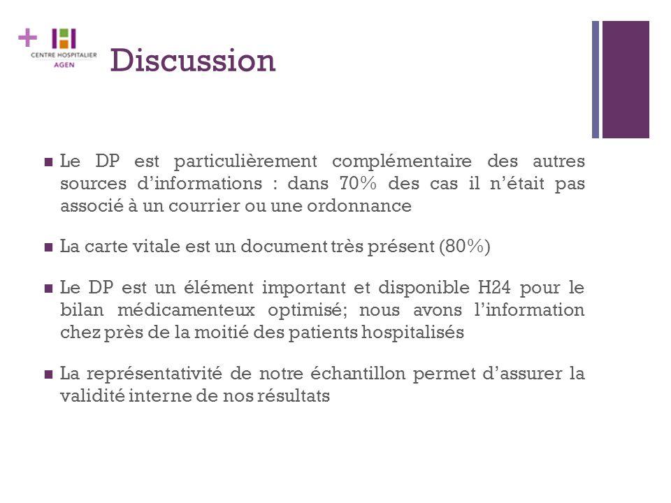 + Discussion Le DP est particulièrement complémentaire des autres sources d'informations : dans 70% des cas il n'était pas associé à un courrier ou un