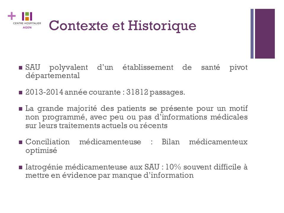 + Contexte et Historique SAU polyvalent d'un établissement de santé pivot départemental 2013-2014 année courante : 31812 passages. La grande majorité