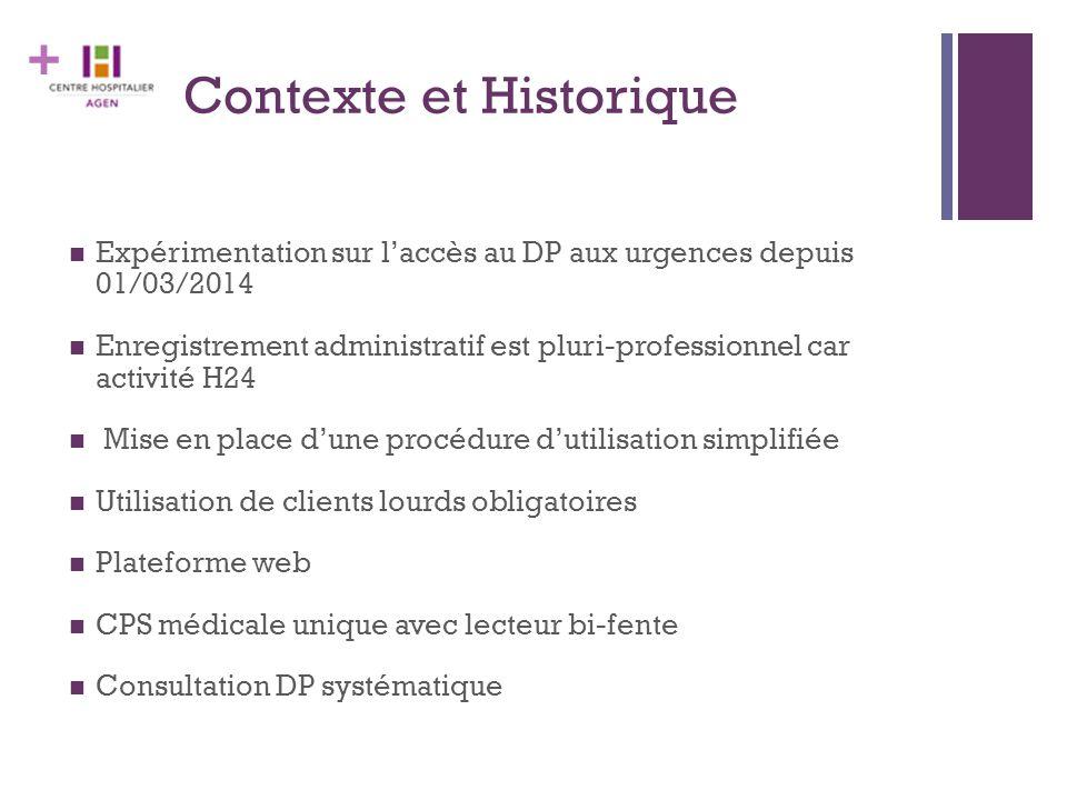 + Contexte et Historique Expérimentation sur l'accès au DP aux urgences depuis 01/03/2014 Enregistrement administratif est pluri-professionnel car act