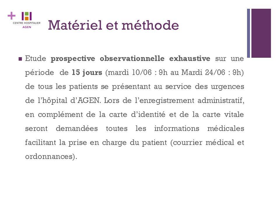 + Matériel et méthode Etude prospective observationnelle exhaustive sur une période de 15 jours (mardi 10/06 : 9h au Mardi 24/06 : 9h) de tous les patients se présentant au service des urgences de l'hôpital d'AGEN.