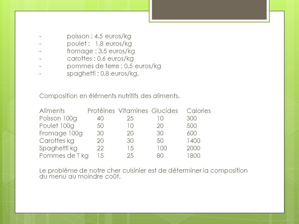 -poisson : 4,5 euros/kg -poulet : 1,8 euros/kg -fromage : 3,5 euros/kg -carottes : 0,6 euros/kg -pommes de terre : 0,5 euros/kg -spaghetti : 0,8 euros