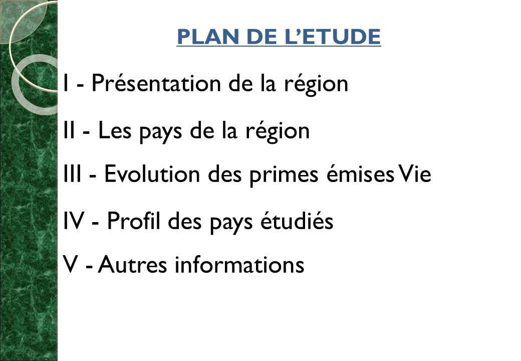 PLAN DE L'ETUDE I - Présentation de la région II - Les pays de la région III - Evolution des primes émises Vie IV - Profil des pays étudiés V - Autres informations