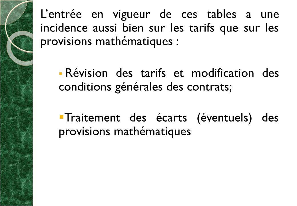 L'entrée en vigueur de ces tables a une incidence aussi bien sur les tarifs que sur les provisions mathématiques :  Révision des tarifs et modification des conditions générales des contrats;  Traitement des écarts (éventuels) des provisions mathématiques