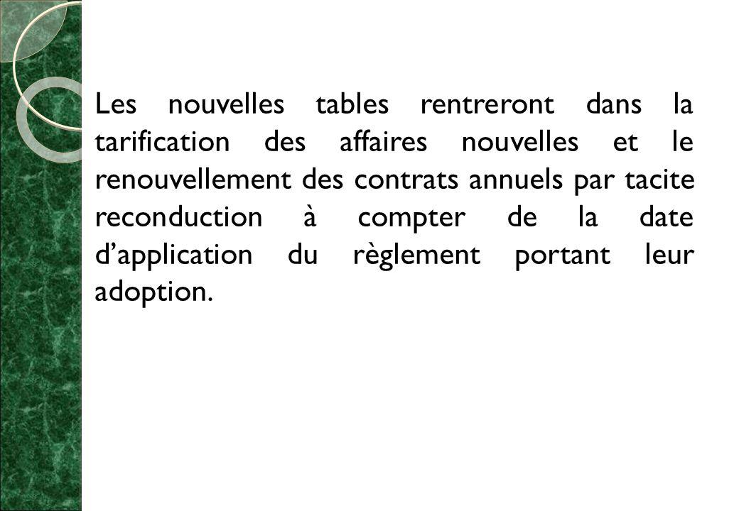 Les nouvelles tables rentreront dans la tarification des affaires nouvelles et le renouvellement des contrats annuels par tacite reconduction à compter de la date d'application du règlement portant leur adoption.