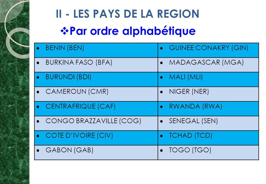 II - LES PAYS DE LA REGION  Par ordre alphabétique  BENIN (BEN)  GUINEE CONAKRY (GIN)  BURKINA FASO (BFA)  MADAGASCAR (MGA)  BURUNDI (BDI)  MALI (MLI)  CAMEROUN (CMR)  NIGER (NER)  CENTRAFRIQUE (CAF)  RWANDA (RWA)  CONGO BRAZZAVILLE (COG)  SENEGAL (SEN)  COTE D'IVOIRE (CIV)  TCHAD (TCD)  GABON (GAB)  TOGO (TGO)