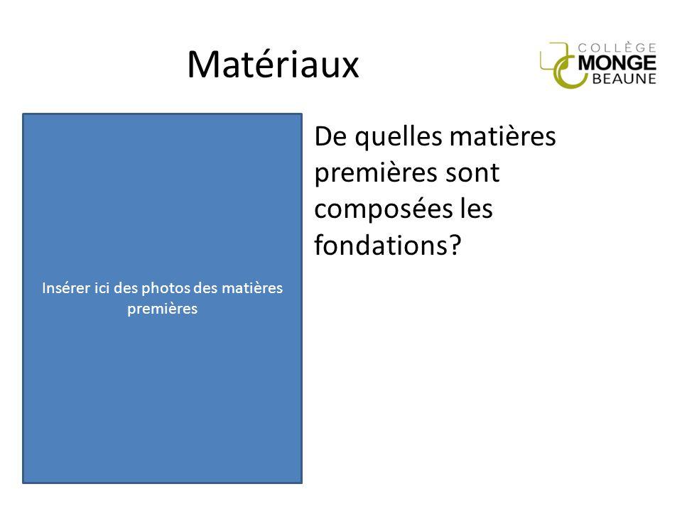 Matériaux De quelles matières premières sont composées les fondations? Insérer ici des photos des matières premières
