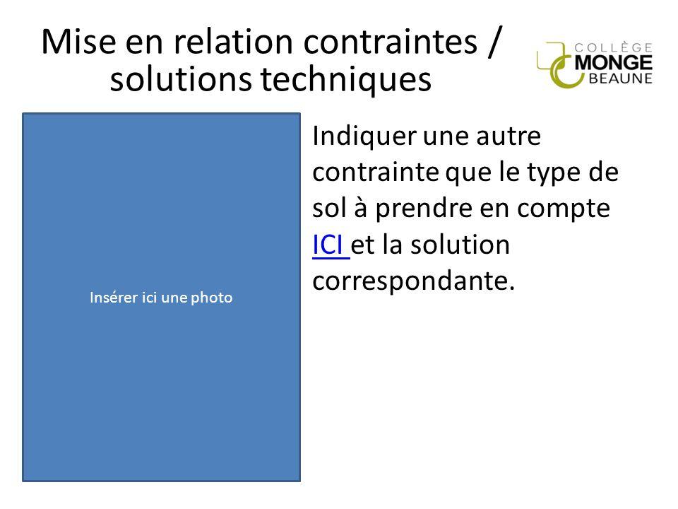 Mise en relation contraintes / solutions techniques Indiquer une autre contrainte que le type de sol à prendre en compte ICI et la solution correspond