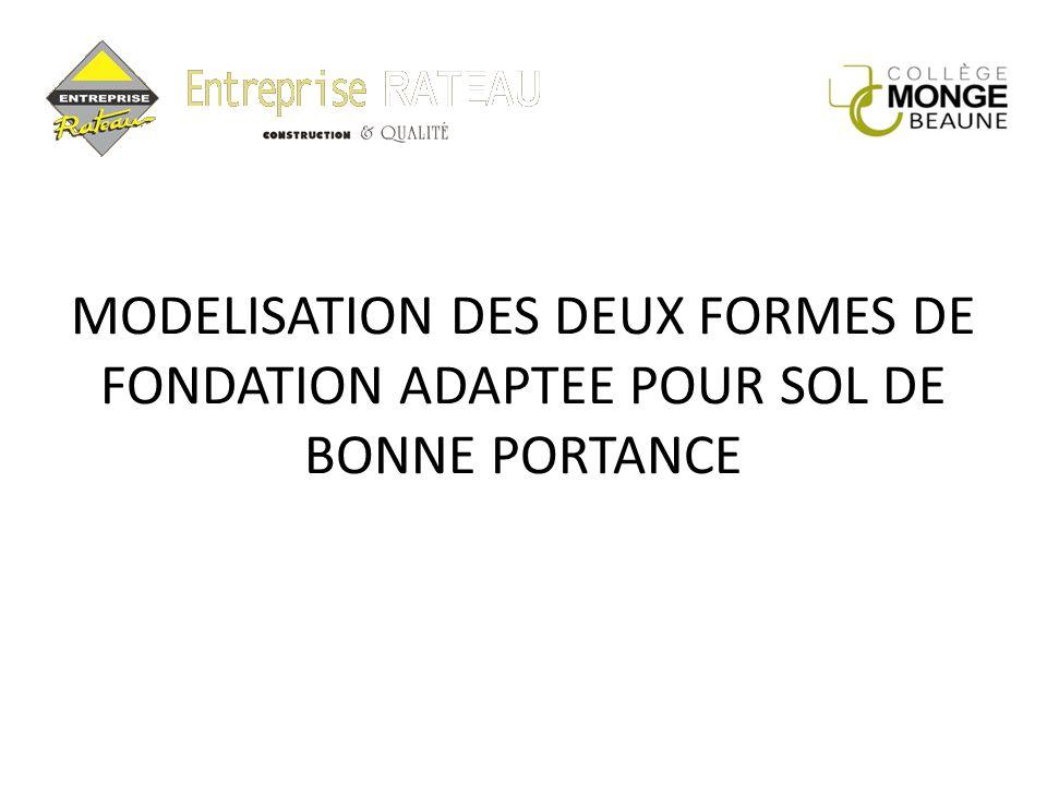 MODELISATION DES DEUX FORMES DE FONDATION ADAPTEE POUR SOL DE BONNE PORTANCE
