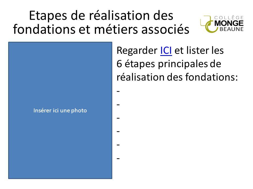 Etapes de réalisation des fondations et métiers associés Regarder ICI et lister lesICI 6 étapes principales de réalisation des fondations: - Insérer i