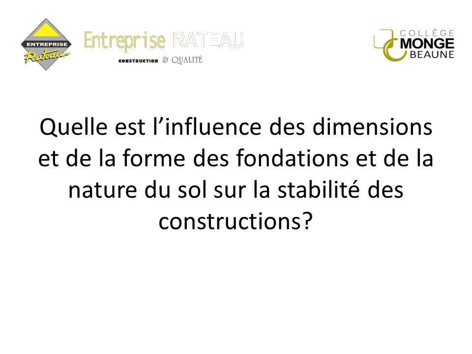 Quelle est l'influence des dimensions et de la forme des fondations et de la nature du sol sur la stabilité des constructions?