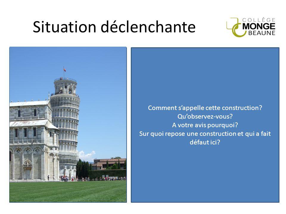 Insérer ici une photo de fondation Situation déclenchante Comment s'appelle cette construction? Qu'observez-vous? A votre avis pourquoi? Sur quoi repo
