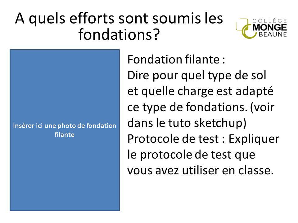 A quels efforts sont soumis les fondations? Fondation filante : Dire pour quel type de sol et quelle charge est adapté ce type de fondations. (voir da