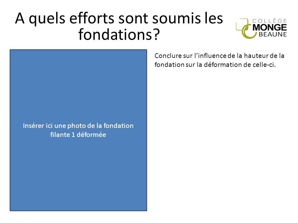 A quels efforts sont soumis les fondations? Insérer ici une photo de la fondation filante 1 déformée Conclure sur l'influence de la hauteur de la fond