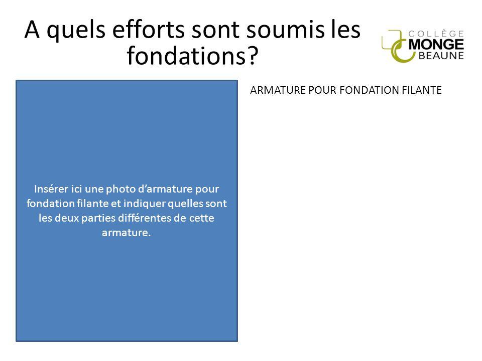 A quels efforts sont soumis les fondations? Insérer ici une photo d'armature pour fondation filante et indiquer quelles sont les deux parties différen