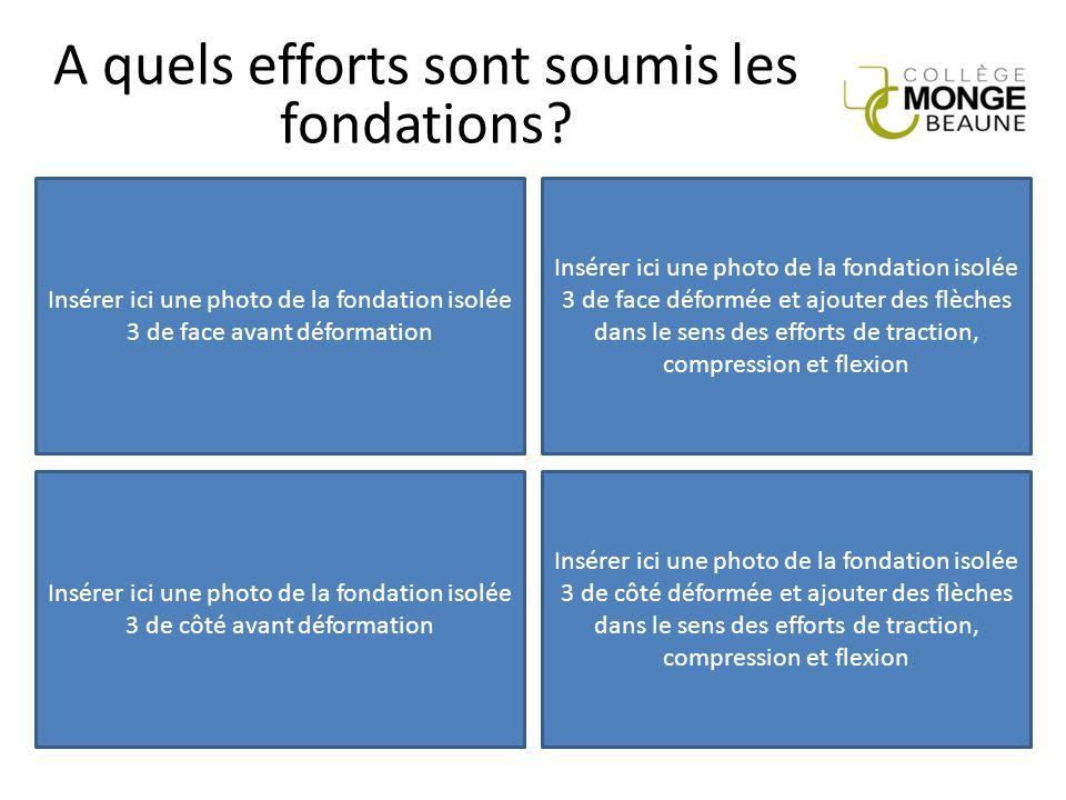 A quels efforts sont soumis les fondations? Insérer ici une photo de la fondation isolée 3 de face avant déformation Insérer ici une photo de la fonda