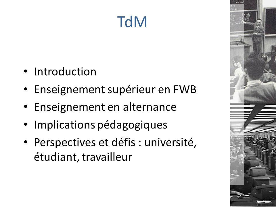 TdM Introduction Enseignement supérieur en FWB Enseignement en alternance Implications pédagogiques Perspectives et défis : université, étudiant, travailleur