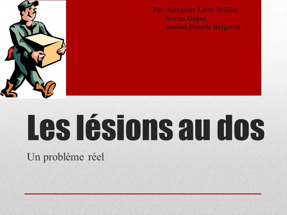 Les lésions au dos Un problème réel Par: Alexandre Lebel-Bolduc Norma Gagné Samuel Plourde Bergeron