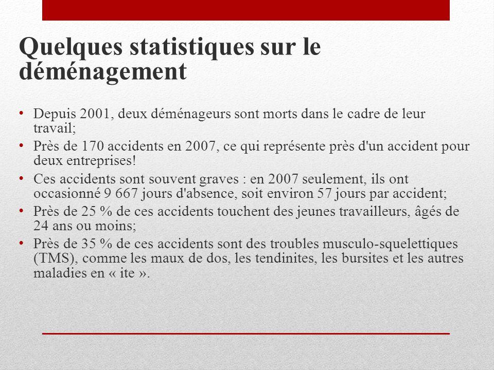 Quelques statistiques sur le déménagement Depuis 2001, deux déménageurs sont morts dans le cadre de leur travail; Près de 170 accidents en 2007, ce qu