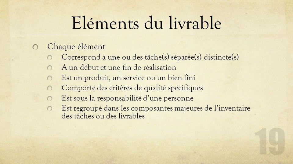 Eléments du livrable Chaque élément Correspond à une ou des tâche(s) séparée(s) distincte(s) A un début et une fin de réalisation Est un produit, un s