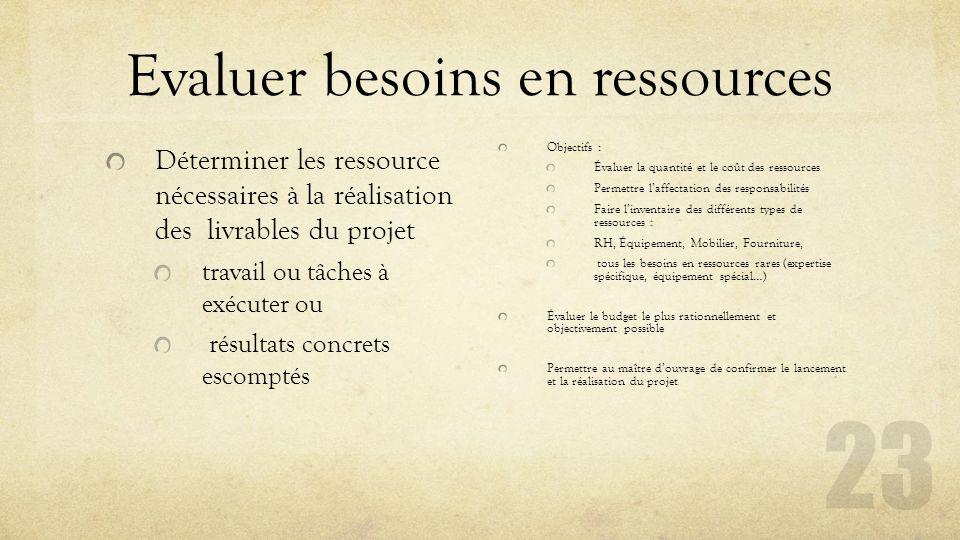 Evaluer besoins en ressources Déterminer les ressource nécessaires à la réalisation des livrables du projet travail ou tâches à exécuter ou résultats