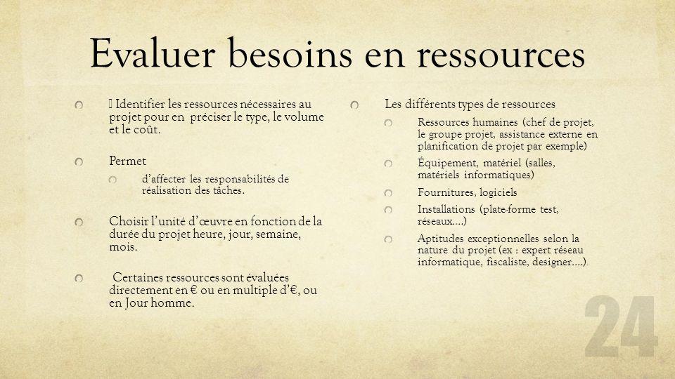 Evaluer besoins en ressources  Identifier les ressources nécessaires au projet pour en préciser le type, le volume et le coût. Permet d'affecter les