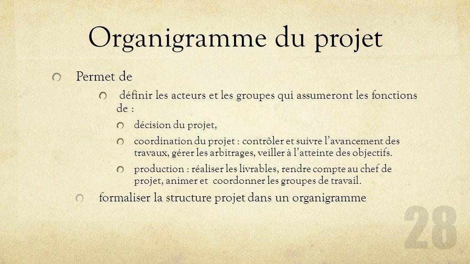 Organigramme du projet Permet de définir les acteurs et les groupes qui assumeront les fonctions de : décision du projet, coordination du projet : con