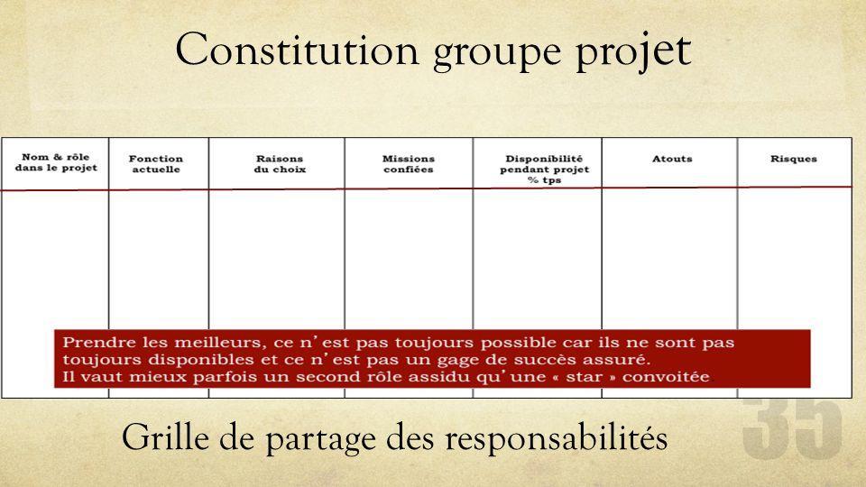 Constitution groupe pro jet 35 Grille de partage des responsabilités