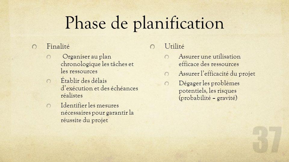 Phase de planification Finalité Organiser au plan chronologique les tâches et les ressources Établir des délais d'exécution et des échéances réalistes