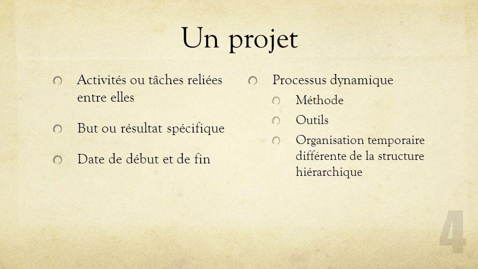 Un projet Activités ou tâches reliées entre elles But ou résultat spécifique Date de début et de fin Processus dynamique Méthode Outils Organisation t