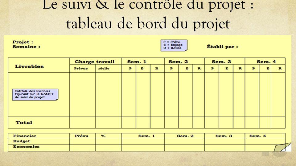 Le suivi & le contrôle du projet : tableau de bord du projet 43