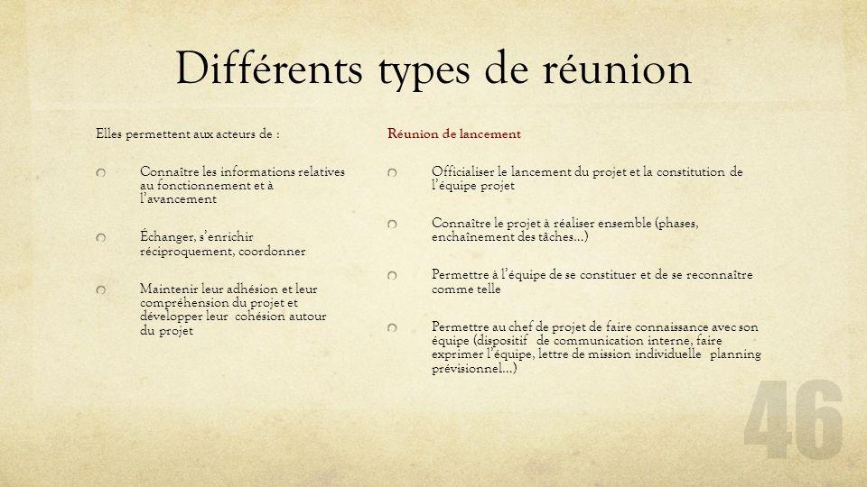 Différents types de réunion Elles permettent aux acteurs de : Connaître les informations relatives au fonctionnement et à l'avancement Échanger, s'enr
