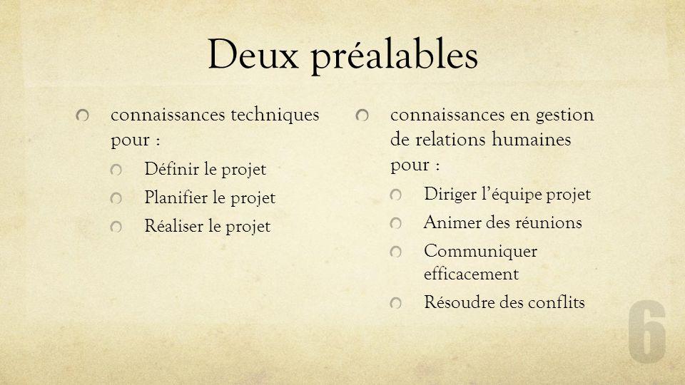 Deux préalables connaissances techniques pour : Définir le projet Planifier le projet Réaliser le projet connaissances en gestion de relations humaine