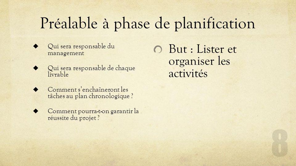Préalable à phase de planification  Qui sera responsable du management  Qui sera responsable de chaque livrable  Comment s'enchaîneront les tâches